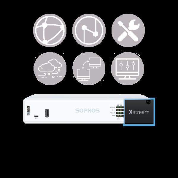 SOPHOS XGS 87 mit Xstream Protection Bundle