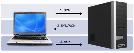 Synsynackack